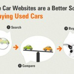 Online Car Websites are a Better Source for Buying Used Cars