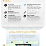 Your Cars Being Technology Savvy [INFOGRAPHIC]