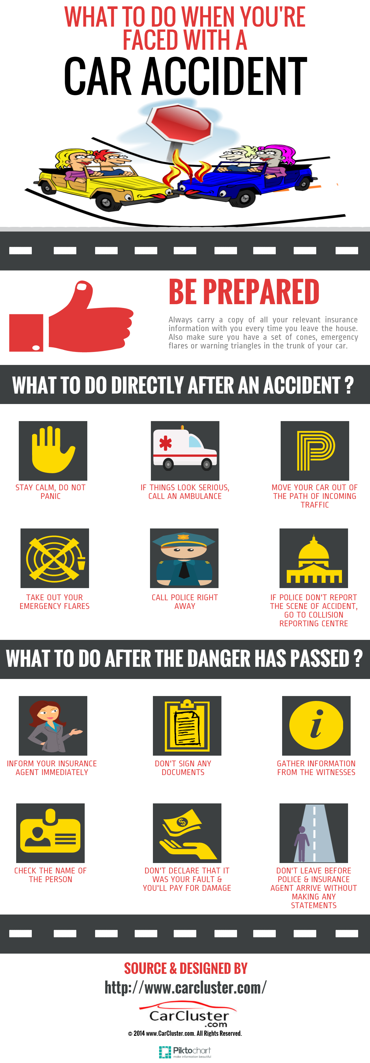 An Infographic that shows things to do when you faced a car accident