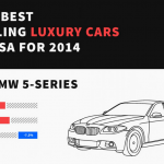 The Top Rated Economy Cars In USA for 2014